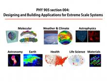 PHY 905 section 004: Designing and Building Applications for Extreme Scale Systmes